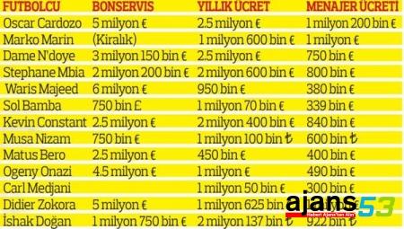Trabzonspor Böyle Soyulmuş!..!